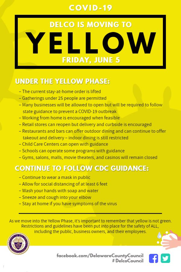 Yellow Phase